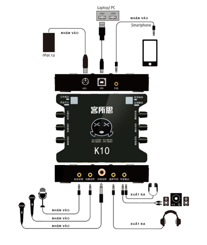 ​ sound card k10 Sound card k10 Click and drag to move ​